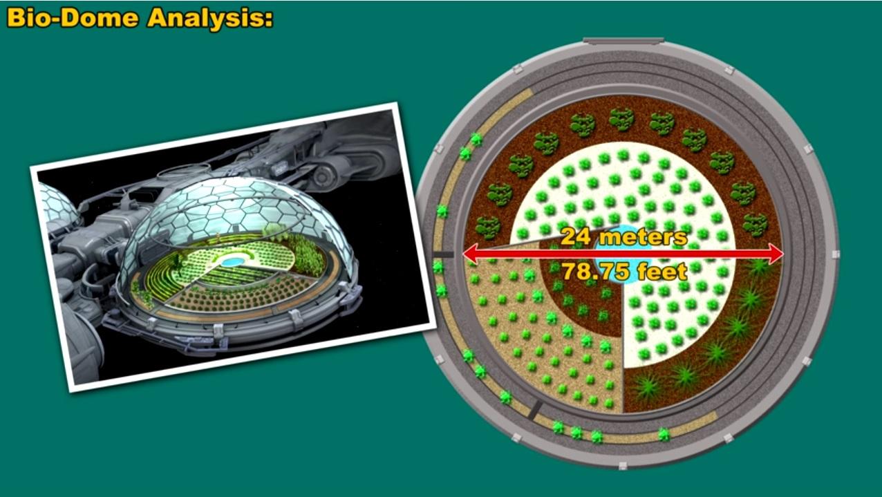 biodome analyse2.jpg