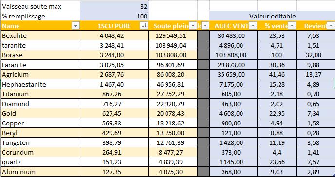 minerais 3.8.1.png